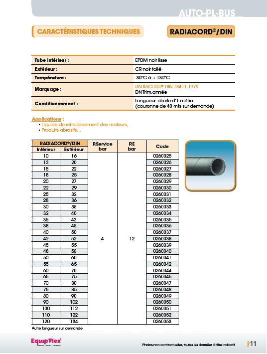 Caractéristiques Radiacord / DIN