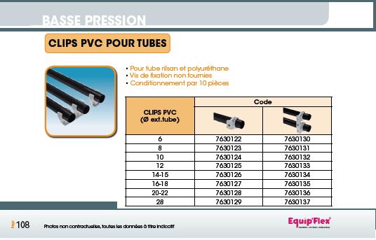 Clips PVC pour tubes