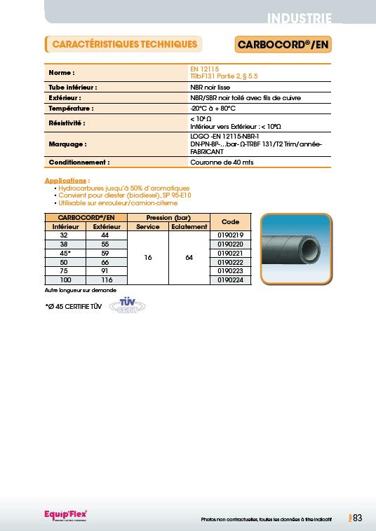 Hydrocarbures Produits, Chimiques Carbocord