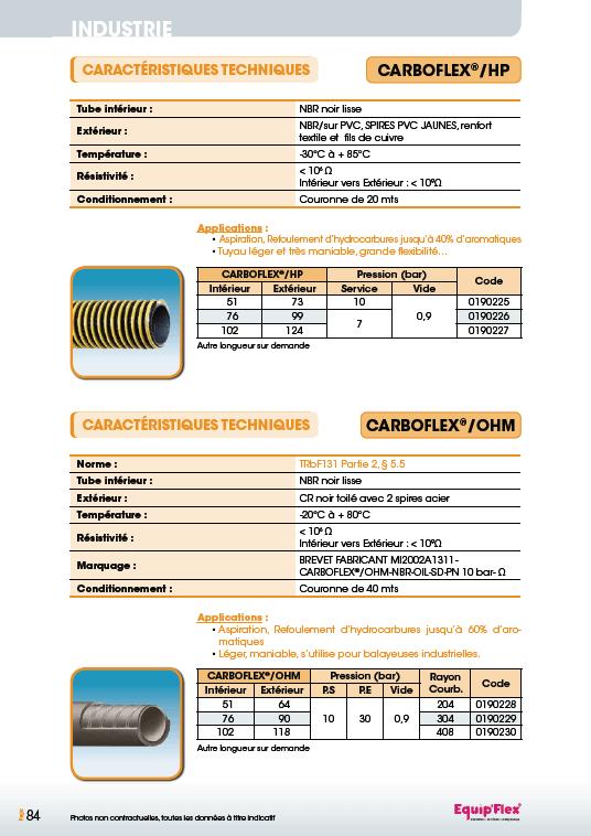 Hydrocarbures Produits, Chimiques Carboflex Hp Et Carboflex OHM