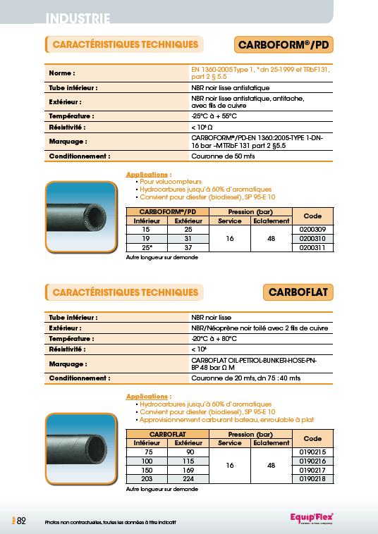 Hydrocarbures Produits, Chimiques Carboform Et Carboflat