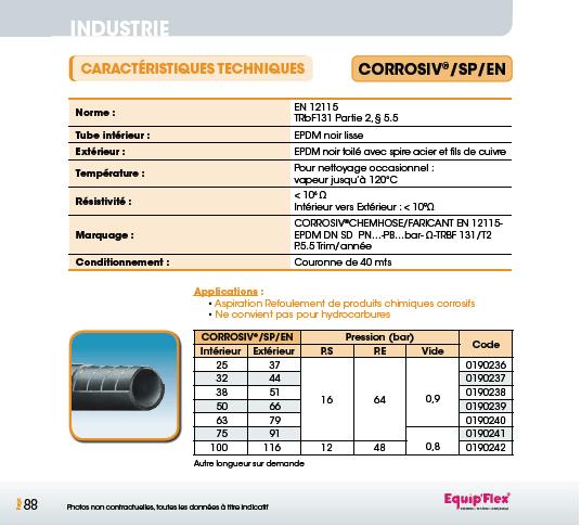Hydrocarbures Produits, Chimiques Corrosiv SP EN