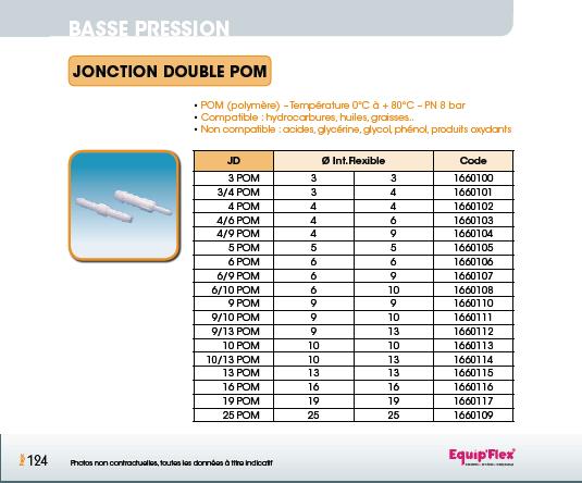 Jonction Double POM