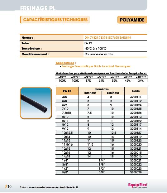 Polyamide DIN 74324-73378 ISO 7628 – SAEJ844