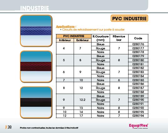 Soudure, PVC industrie