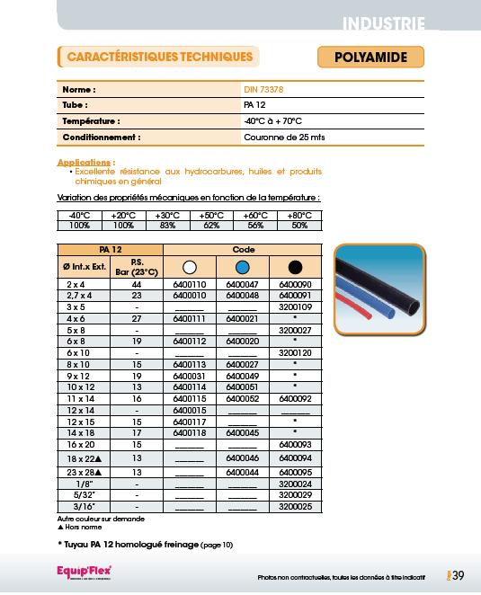 Air, Polyamide PA 12