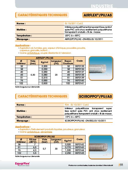 Polyuréthane, Spires Pvc Airflex PU AS et Sciroppo PU AS