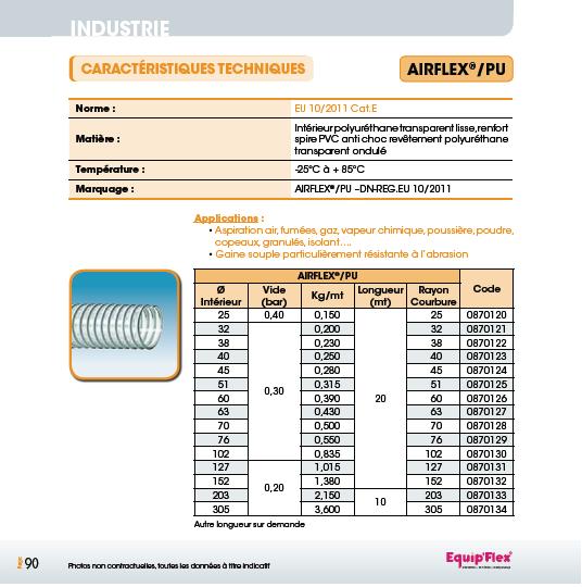 Polyuréthane, Spires Pvc Airflex