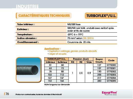 Sablage Béton Ciment Sable Gravillons, Turboflex/UL