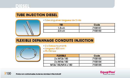 Tube Injection Diesel