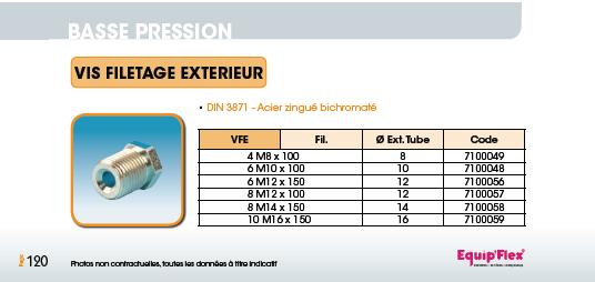 Vis Filetage Extérieur DIN 3871