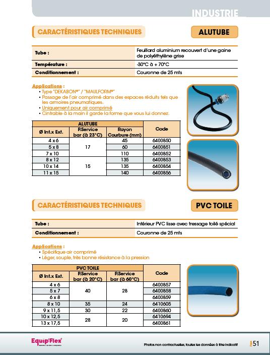 Air, alutube PVC toilé
