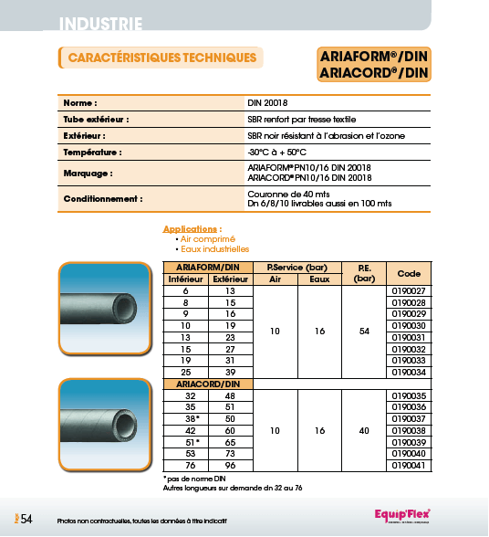 Air, ariaform / DIN, Ariacord / DIN
