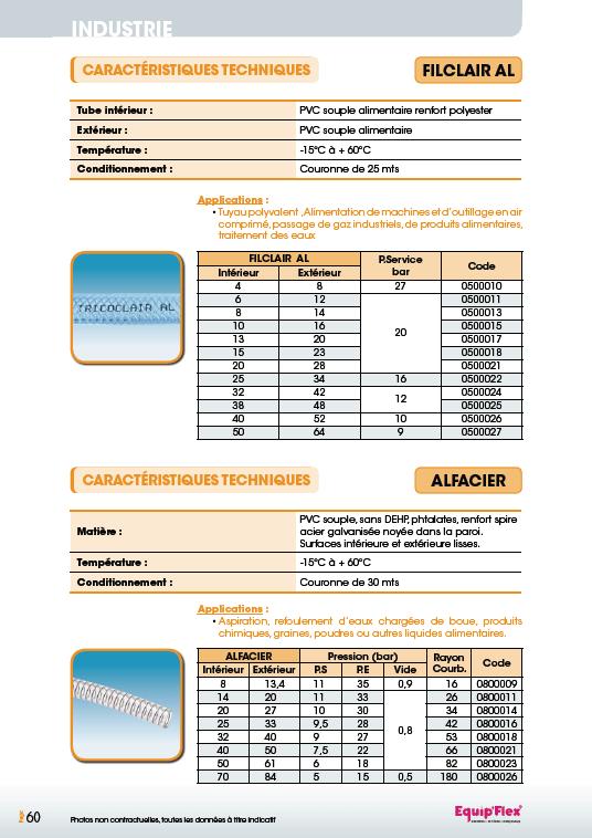 Air, Filclair alu et Alfacier