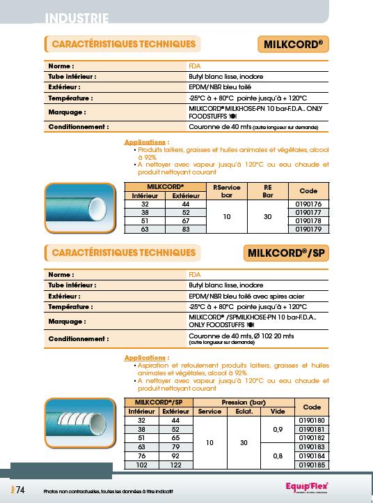 Alimentaire, Milkcord Et Milkcord SP