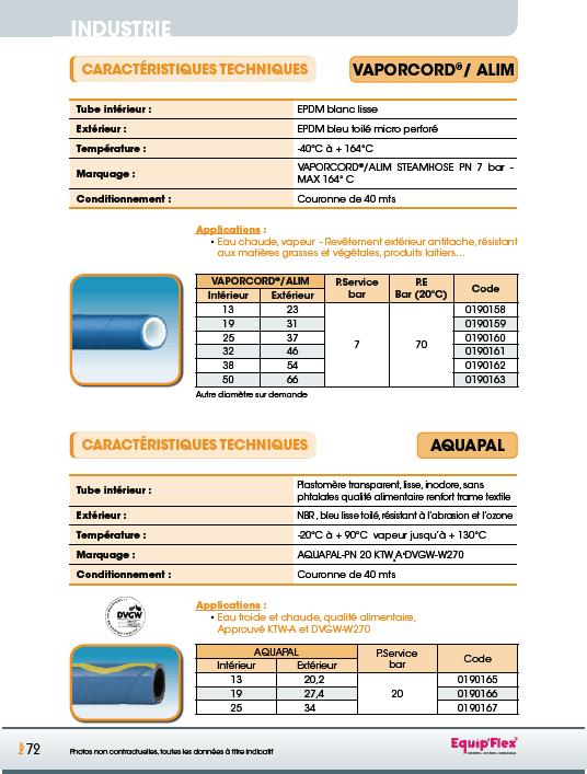 Alimentaire, Vaporcord Et Aquapal