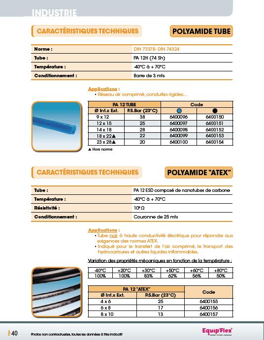 Air, Polyamide PA 12 tube et PA 12 atex