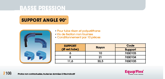 Support angle 90°