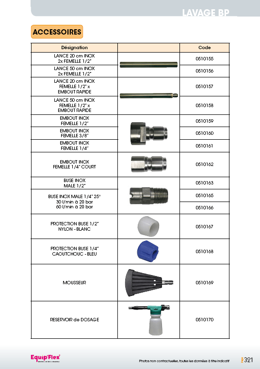 Accessoires pistolets