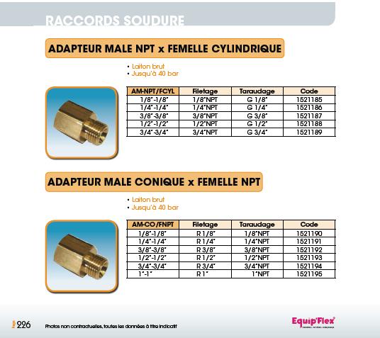Adaptateur jonction et attache Adaptateur mâle/femelle NPT, métrique