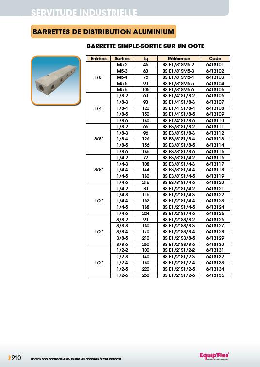 Barrette simple de distribution aluminium sortie sur un coté