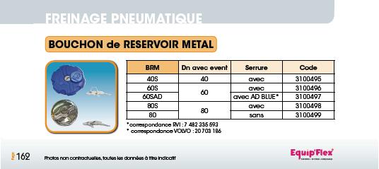 Bouchon de réservoir métal