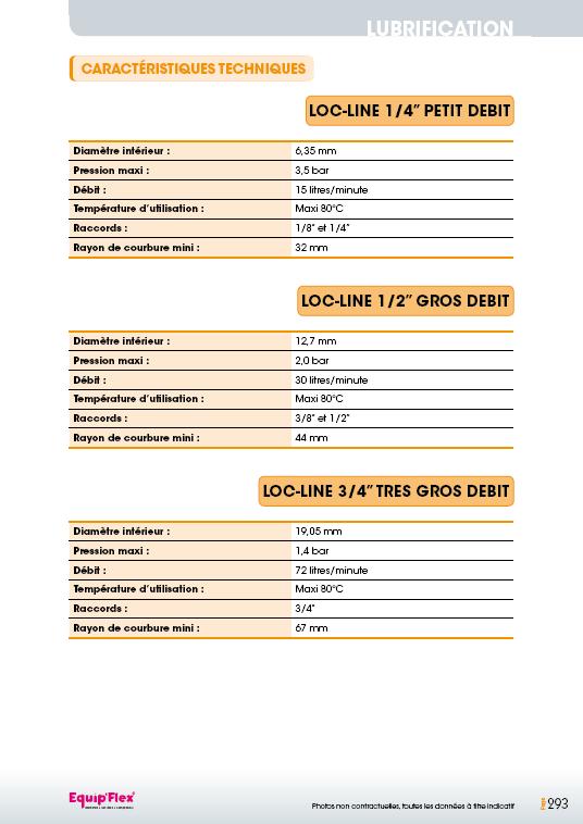 Caractéristiques LOC-LINE