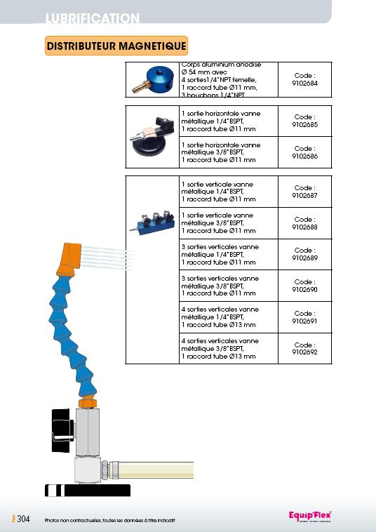 Distributeur magnétique