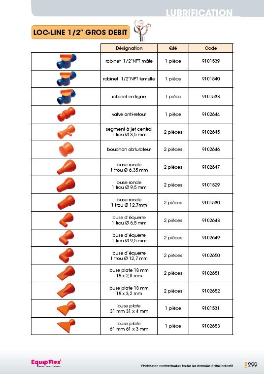 Loc-Line 1 sur 2 gros débit