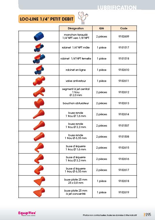 Loc-Line 1 sur 4 petit débit
