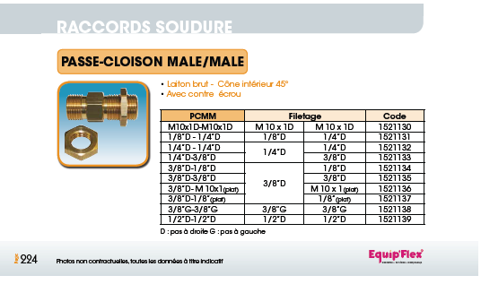 Passe-Cloison mâle/mâle