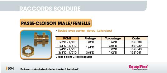 Passe-Cloison mâle/femelle