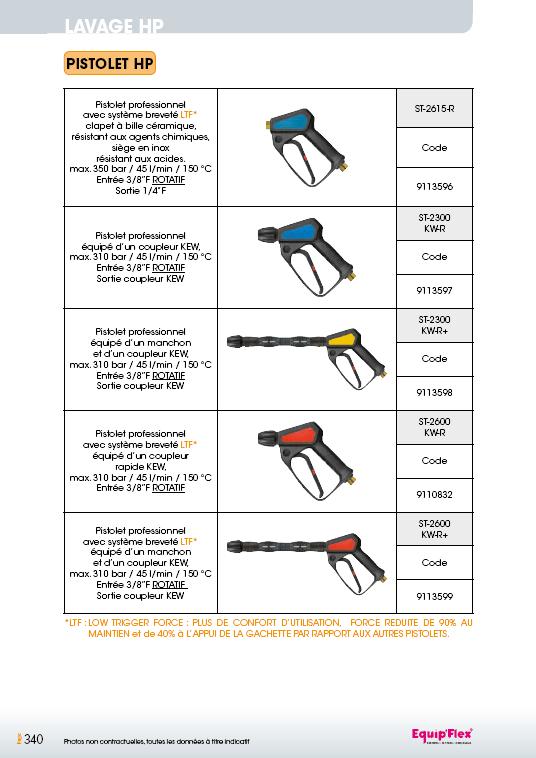 Pistolets haute pression