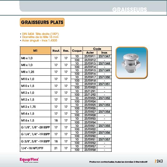 Graisseurs plats DIN 3404 Tête 16 mm Acier Inox