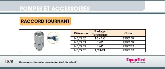 Raccord Tournant