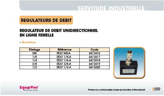Régulateur de débit Unidirectionnel en Ligne Femelle