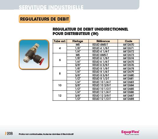 Régulateur de débit unidirectionnel pour distributeur (IN)