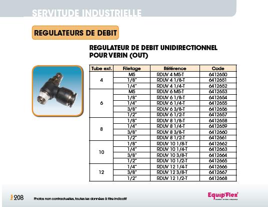 Régulateur de débit unidirectionnel pour vérin (OUT)