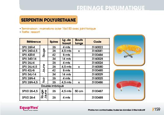 Serpentin Polyuréthane