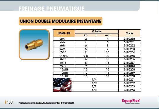 Union double modulaire instantanés