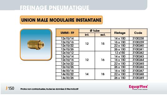 Union mâle modulaire instantanés suite