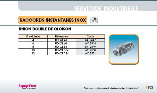 Union double de cloison inox