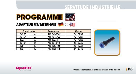 adaptateur US/métrique technopolymère AMERICAIN