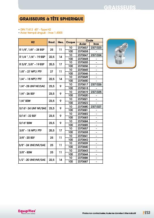 Graisseurs à tête sphérique DIN 71412 acier inox 45°