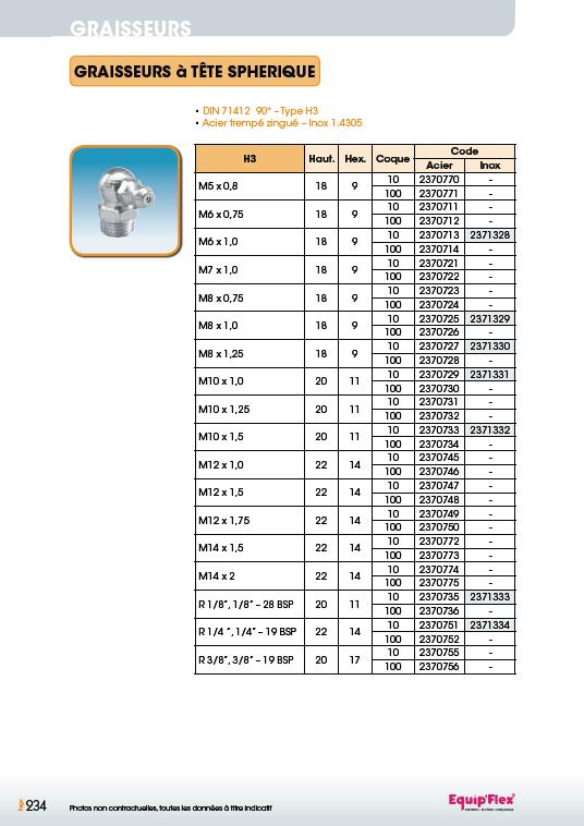 Graisseurs à tête sphérique 71412 acier inox 90°