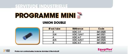 Union double technopolymère MINI