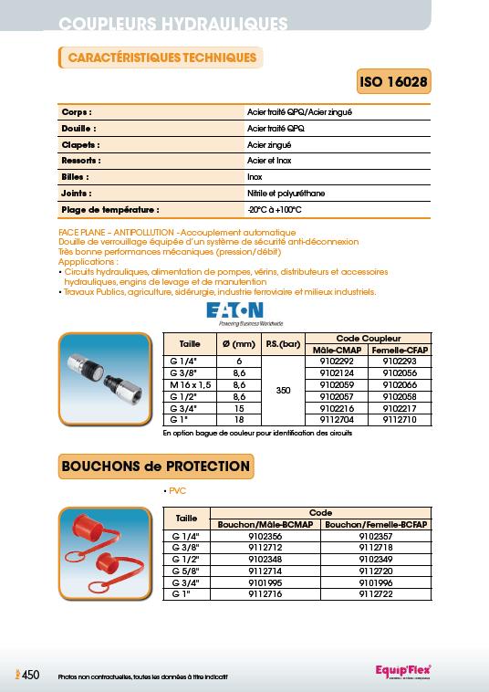 Iso 16028 – face plane