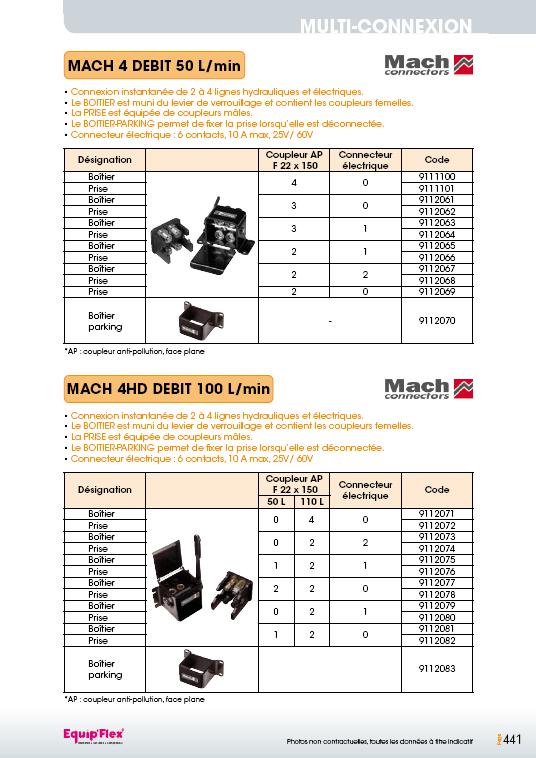 Mach connectors mach 4 et 4HD
