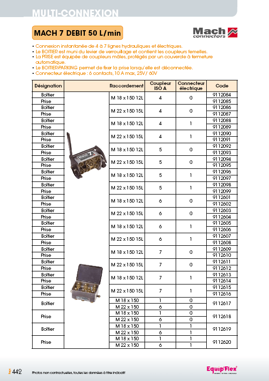 Mach connectors mach 7