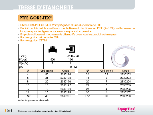 PTFE GORE-TEX